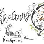 Friebe und Partner Digitalisierung